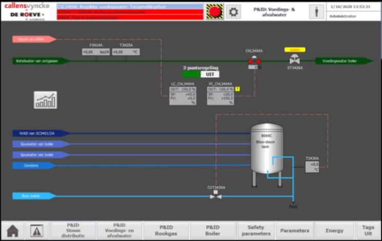 Energierecuperatie van rookgassen